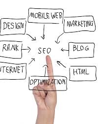 Click Traffic Packages – Buy Organic Website Traffic